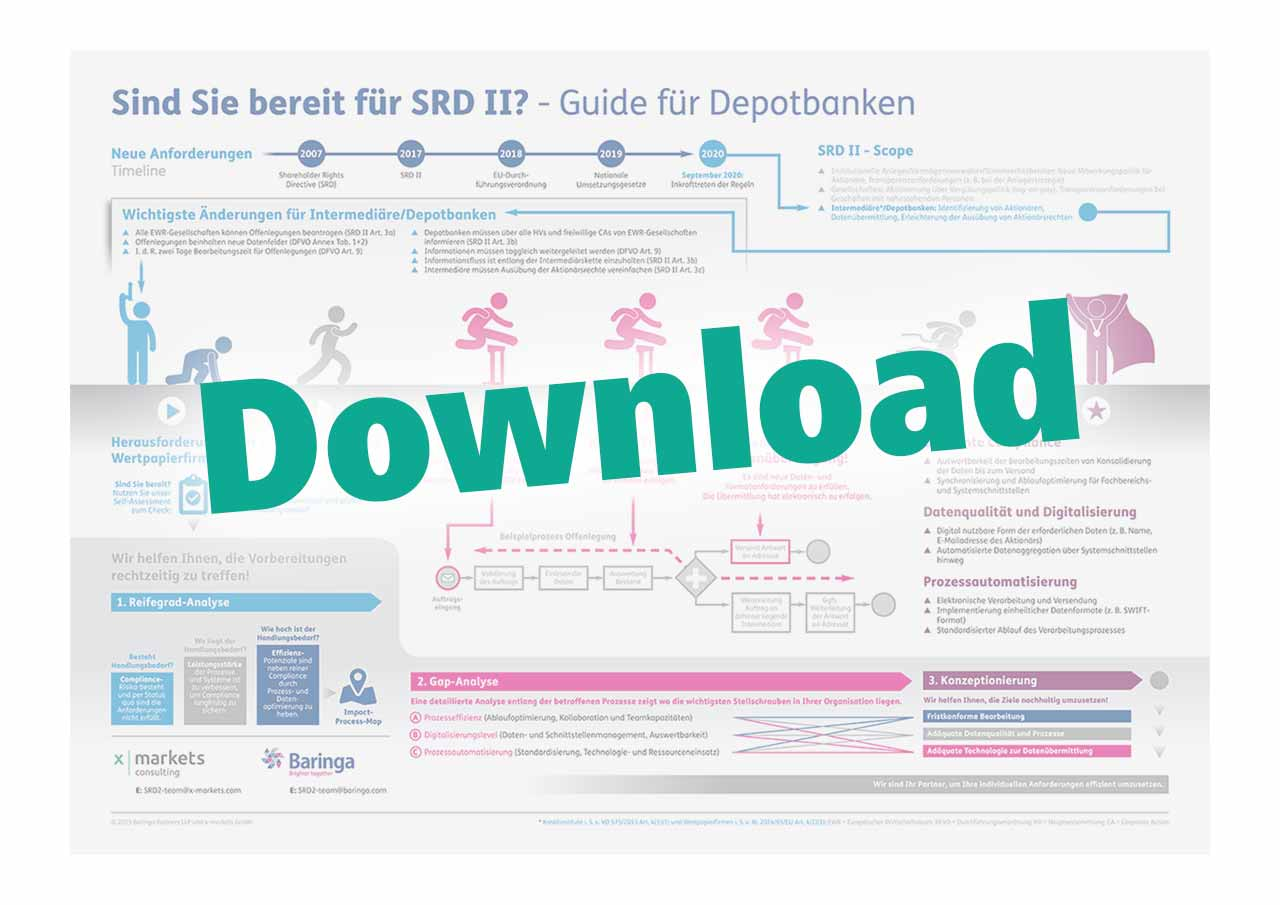 Infografik%3A+Sind+Sie+bereit+f%C3%BCr+SRD+II%3F